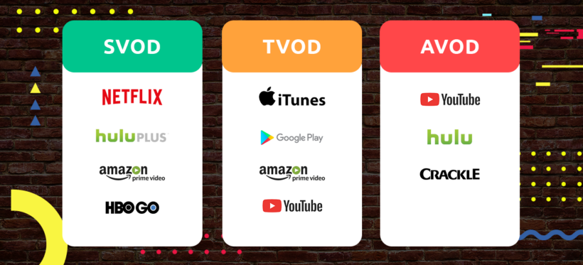 What are SVOD, TVOD, AVOD: choosing the best monetization method